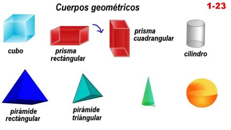 figuras geometricas en 3d 1 23 introducci 243 n a las figuras y cuerpos geom 233 tricos