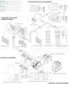 Fuel Distribution System Gas Distribution System Medimaxkorea Co Ltd