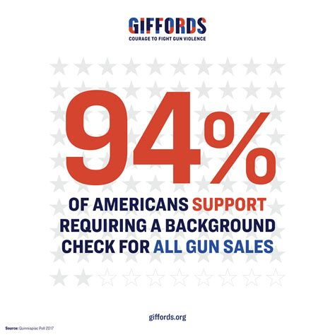 Gun Background Check Background Checks Giffords
