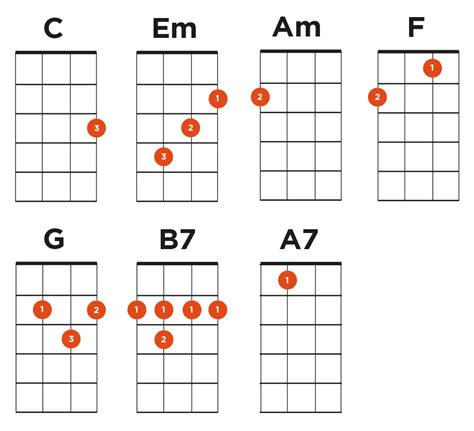 strum pattern can t you see can t help falling in love ukulele lesson twenty one
