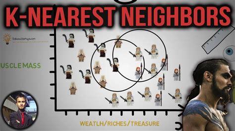 pattern recognition k nearest neighbor k nearest neighbors knn fun and easy machine learning
