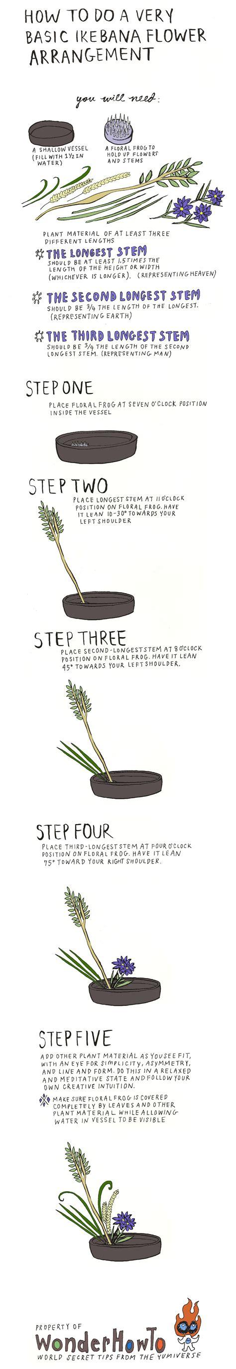 flower arranging basics how to do a basic ikebana flower arrangement 171 the