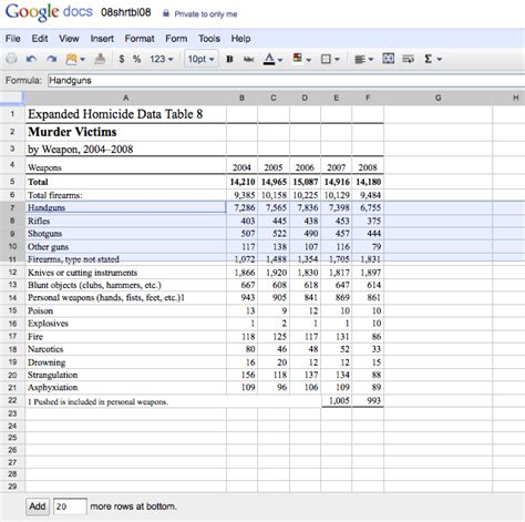 How Do You Do A Spreadsheet by Spreadsheets Berkeley Advanced Media Institute