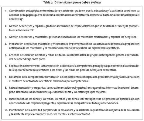 preguntas cientificas comunes desarrollo de competencias cient 237 ficas en las primeras