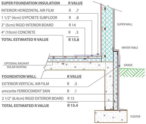 basement ceiling insulation r value 187 thousands pictures