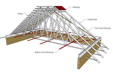 Mengapa Memilih Baja Ringan untuk Rangka Atap