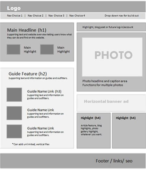 web design layout wireframes wireframes content templates im190 2 web basics