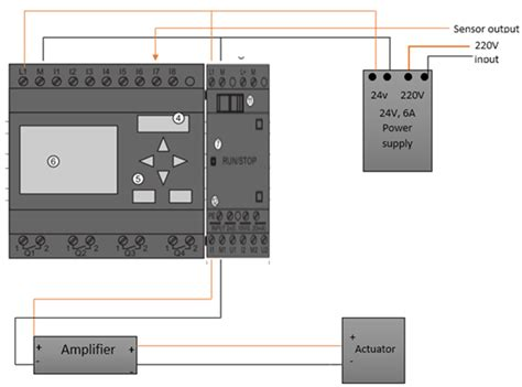 plc wiring diagram output card stove wiring diagram