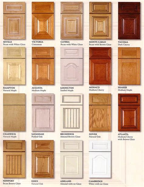 kitchen cabinet door types kitchen cabinets styles quicua com