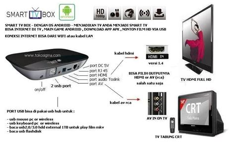 Tv Yang Ada Usb smart tv box android box set toko sigma