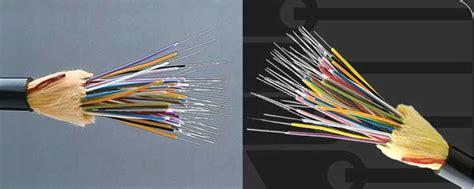 Kabel Fiber Optik abrahamchristian