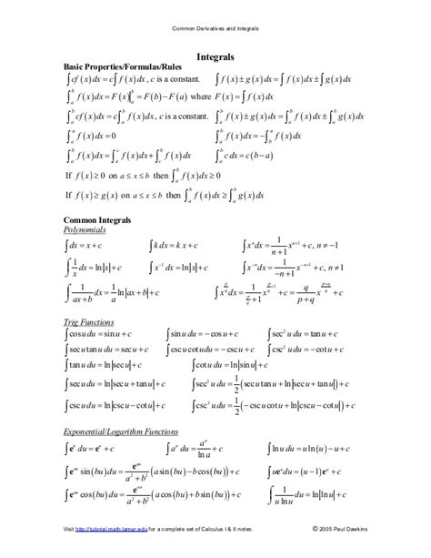 Tables Of Integrals by Common Derivatives Integrals