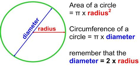 area of a section of a circle math 105 information on chapters 9 and 10