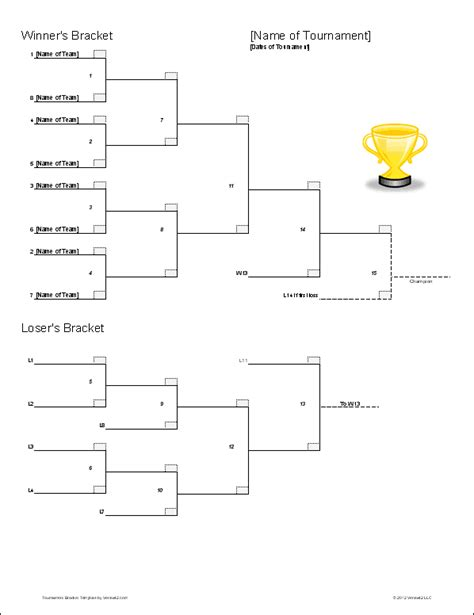 tournament brackets double elimination