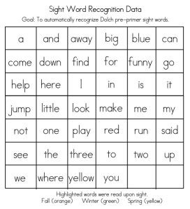 printable sight word index cards dolch sight words flash cards dolch pre primer