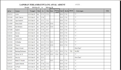 format laporan absensi mesin absensi computerized system buatan produk indonesia