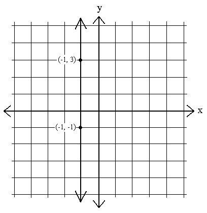 slope undefined line with undefined slope