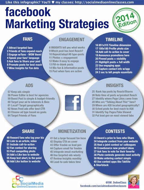 fb marketing visual storytelling for brands social media online classes