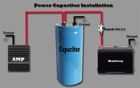 how to when to use a capacitor power capacitor