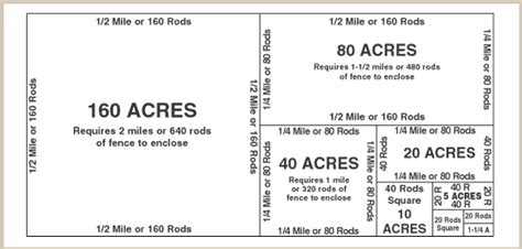 how many acres in a mile section related keywords suggestions for square acre