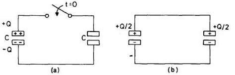 missing energy in capacitor missing energy in capacitor 28 images energy stored in a capacitor electronics tutorials