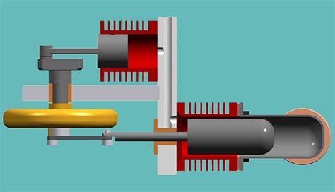 CNCCookbook: Stirling Engine Models