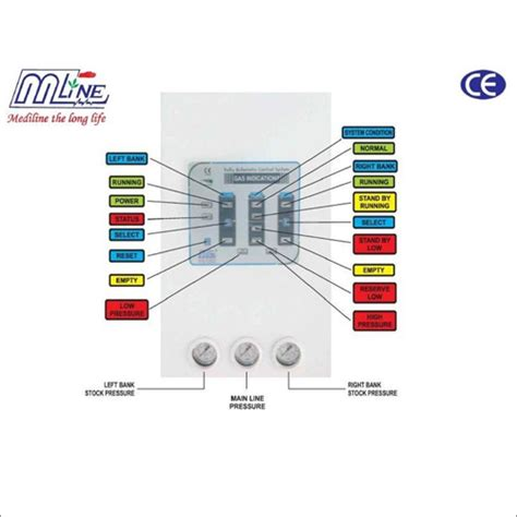 Panel Gas bed panels horizontal bed panels supplier
