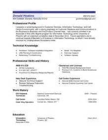 Resume Profile Samples Profile On A Resume Resume Format Download Pdf