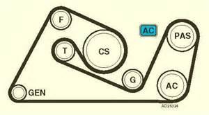 2000 2005 audi a8 quattro v8 4 2l serpentine belt diagram