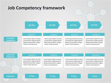 framework template competency framework powerpoint template slideuplift