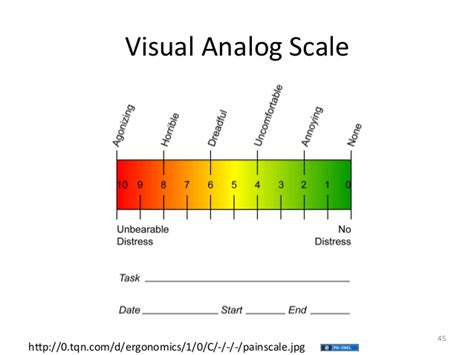 Harga Visual Analog Scale by Visual Analogue Mood Scale Pictures To Pin On