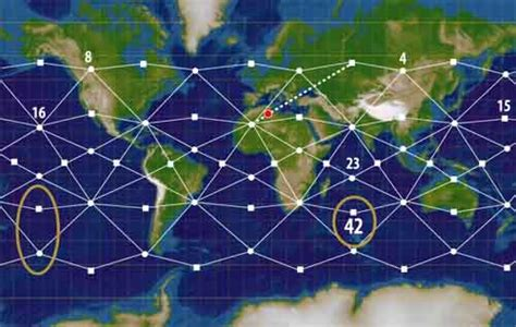 grid pattern of earth archangel metatron on earth grids vortexes and the