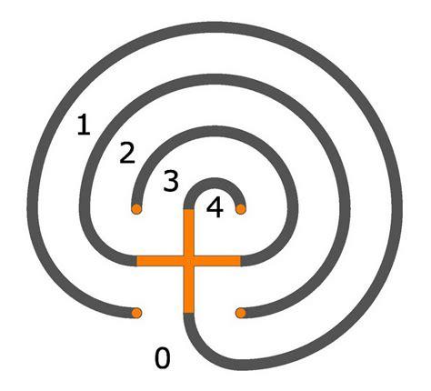 top 28 simple labyrinth patterns labyrinth patterns