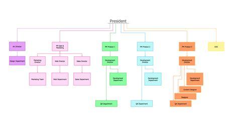 microsoft powerpoint org chart template best organizational chart