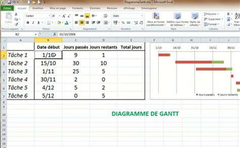 logiciel diagramme de pert excel modele planning de gantt sur excel ccmr