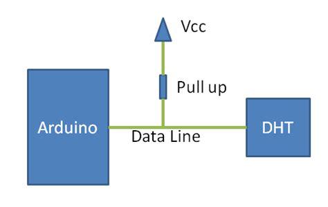 arduino uno pull up resistor value optimal omegatechnomath arduino experiences 00 01