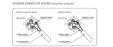 output speakon connectors wiring diagrams wiring diagrams