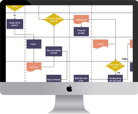 osx flowchart flowchart software for mac