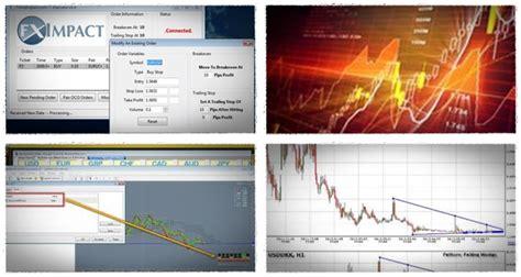 forex trading tutorial deutsch forex trader pro tutorial 171 h 228 ndler f 252 r bin 228 re optionen