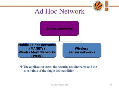 manet mobile ad hoc network mobile ad hoc network security images