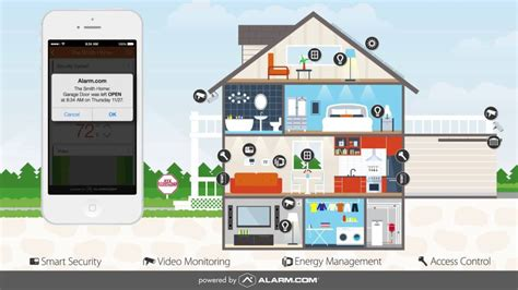home automation and security systems wichita