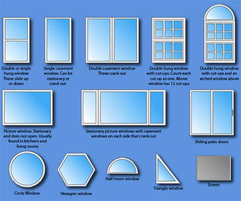 Window Pane Styles Residential Window Styles Eldesignr