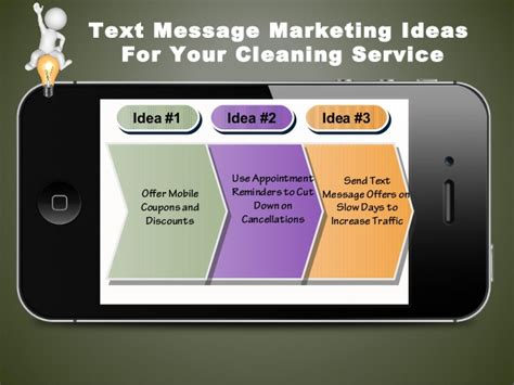 text message marketing for cleaning services