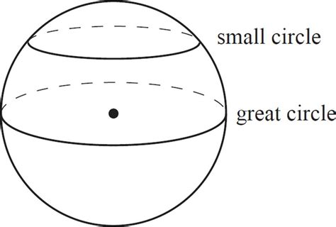 cross section of a sphere three dimensional figures three dimensional figures
