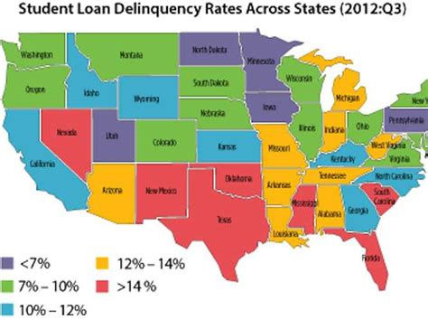 states with state student loan delinquencies business insider