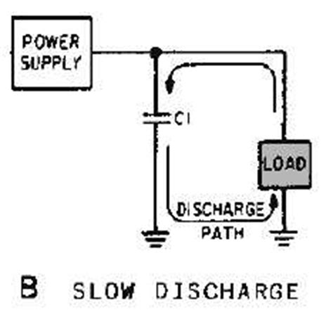 how to discharge a filter capacitor figure 4 10b capacitor filter discharge