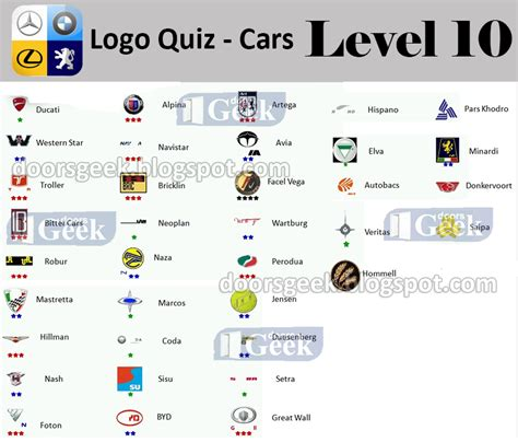 logo quiz cars level 10 answers doors