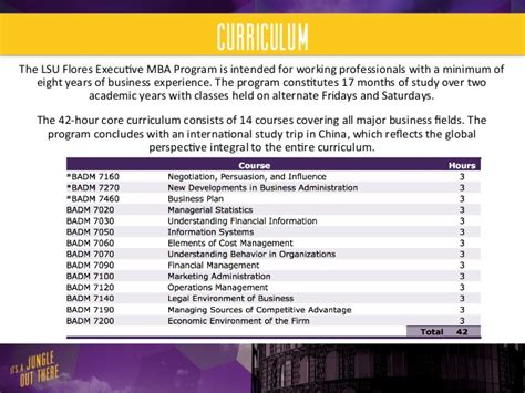 Executive Mba Programs Cost by Lsu Flores Mba Executive Mba Program