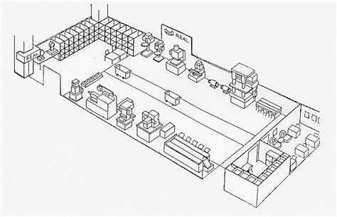 que es layout de una planta dise 209 o de plantas industriales 256596 59