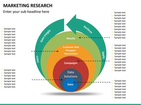 market research powerpoint template marketing research powerpoint template sketchbubble